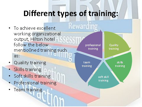 Different types of training