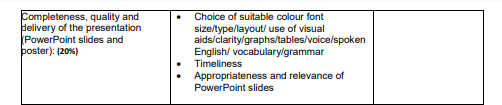 Assessment Details 2