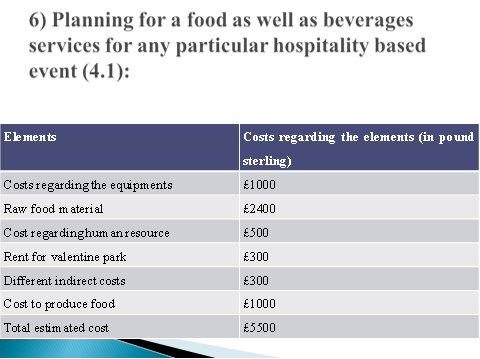 Planning for a food as well as beverages services