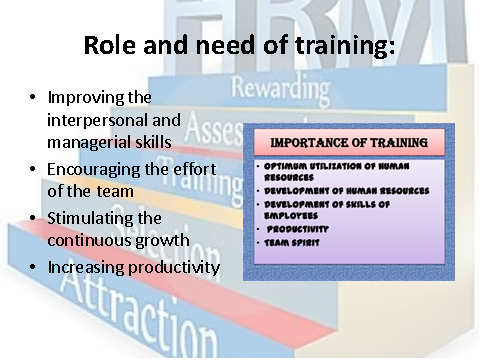 Role and need of training