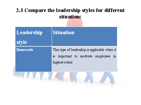 Leadership styles in different situation