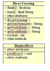 sample of an UML diagram shows the class diagram river crossing class