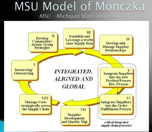 msu model of monczka