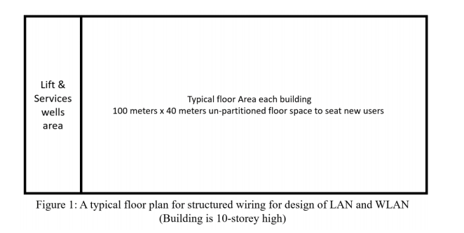 Structured floor plan